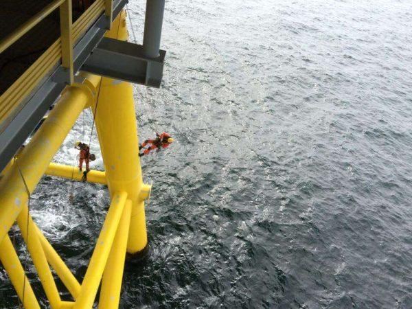 Riffgat Offshore Wind Farm Park